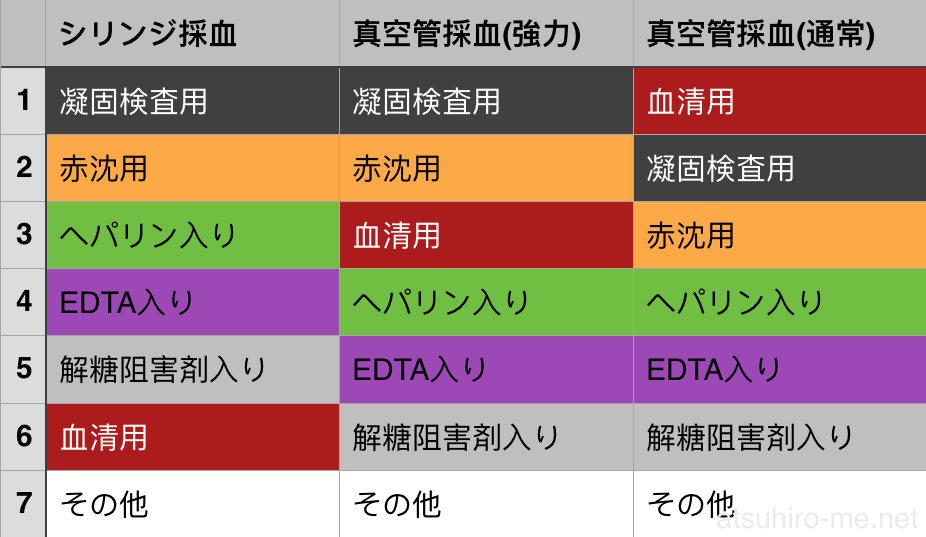 f:id:atsuhiro-me:20151204224736p:plain:w300