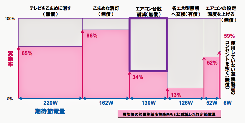 f:id:atsuhiro-me:20151212004332p:plain:w300