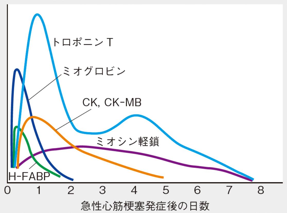 f:id:atsuhiro-me:20151223134129p:plain:w300