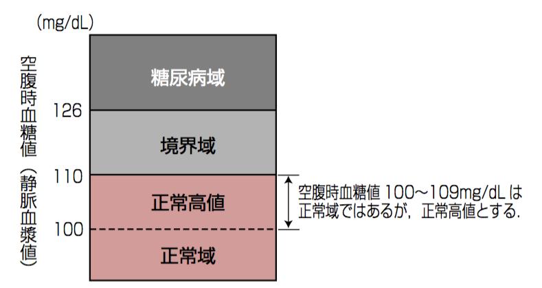 f:id:atsuhiro-me:20151223140950p:plain:w300