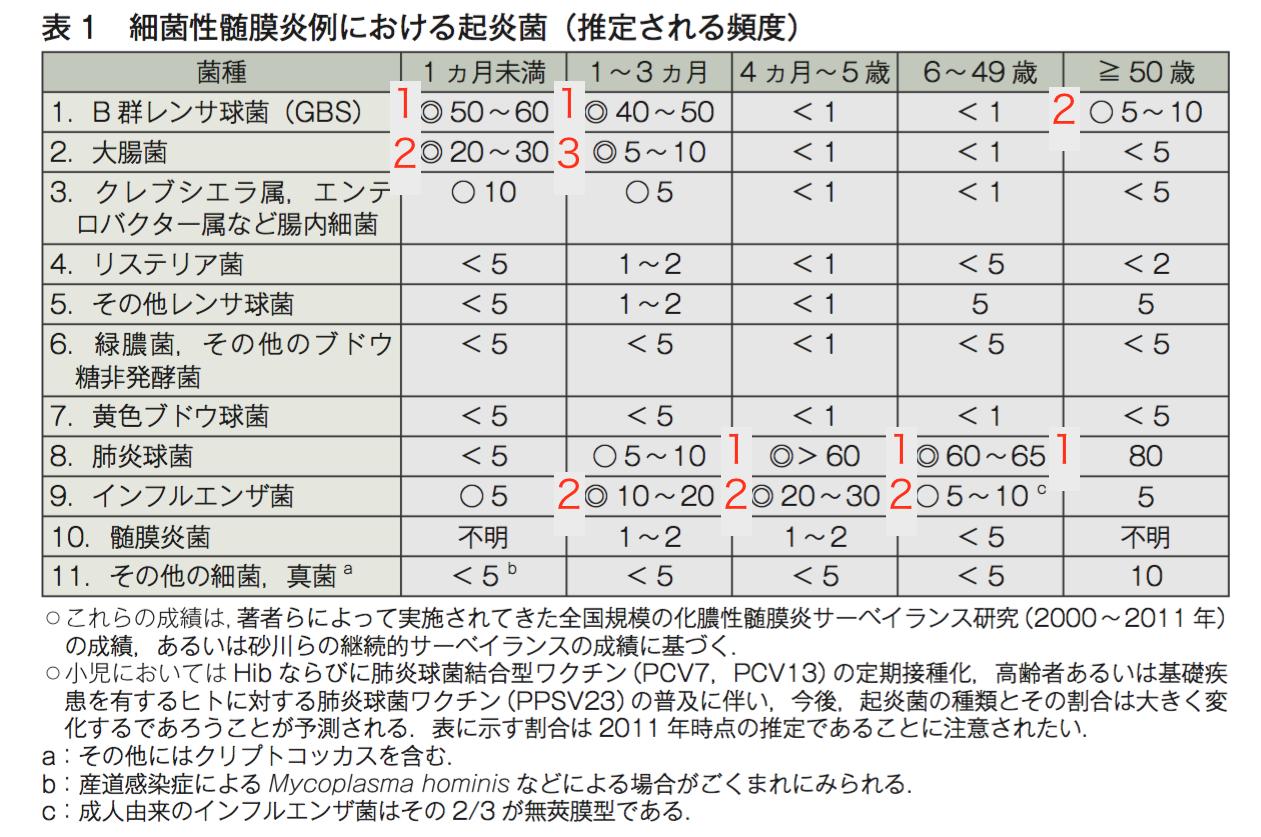 f:id:atsuhiro-me:20160101162815p:plain:w300