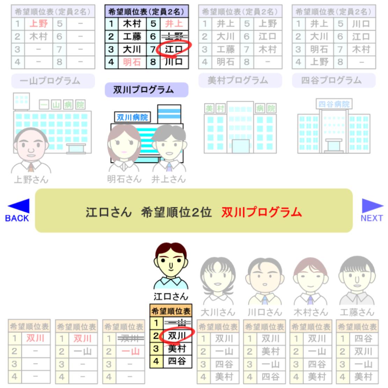 f:id:atsuhiro-me:20170717021916p:plain:w300