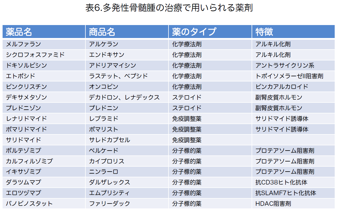 f:id:atsuhiro-me:20200129013123p:plain