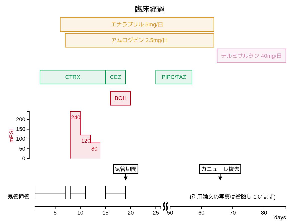 f:id:atsuhiro-me:20201220214310p:plain