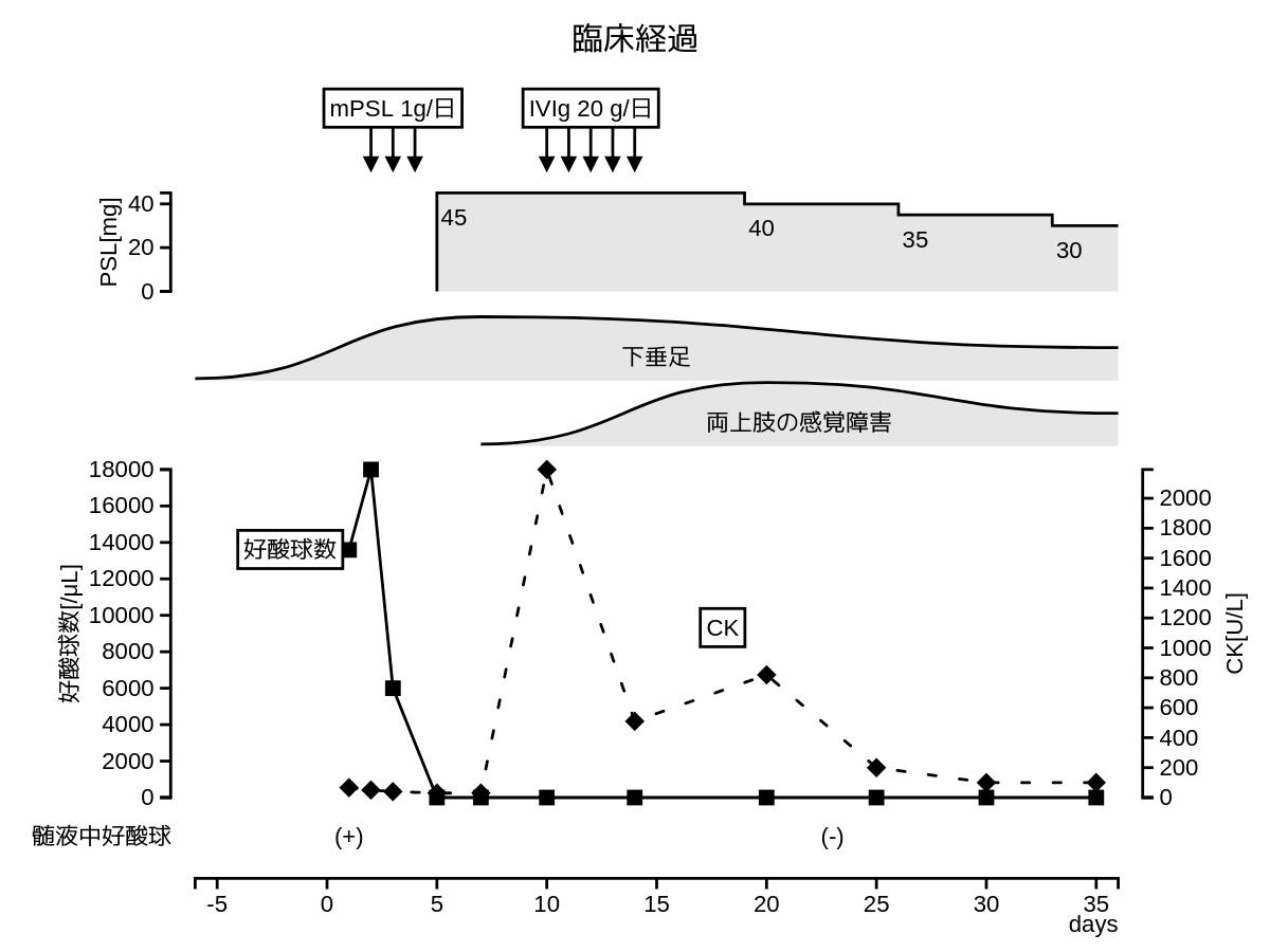 f:id:atsuhiro-me:20201220214342p:plain
