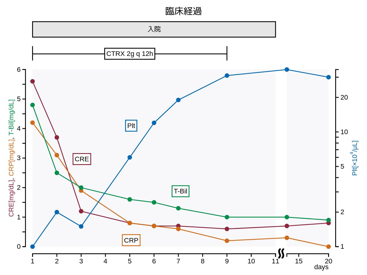 f:id:atsuhiro-me:20201220214455p:plain