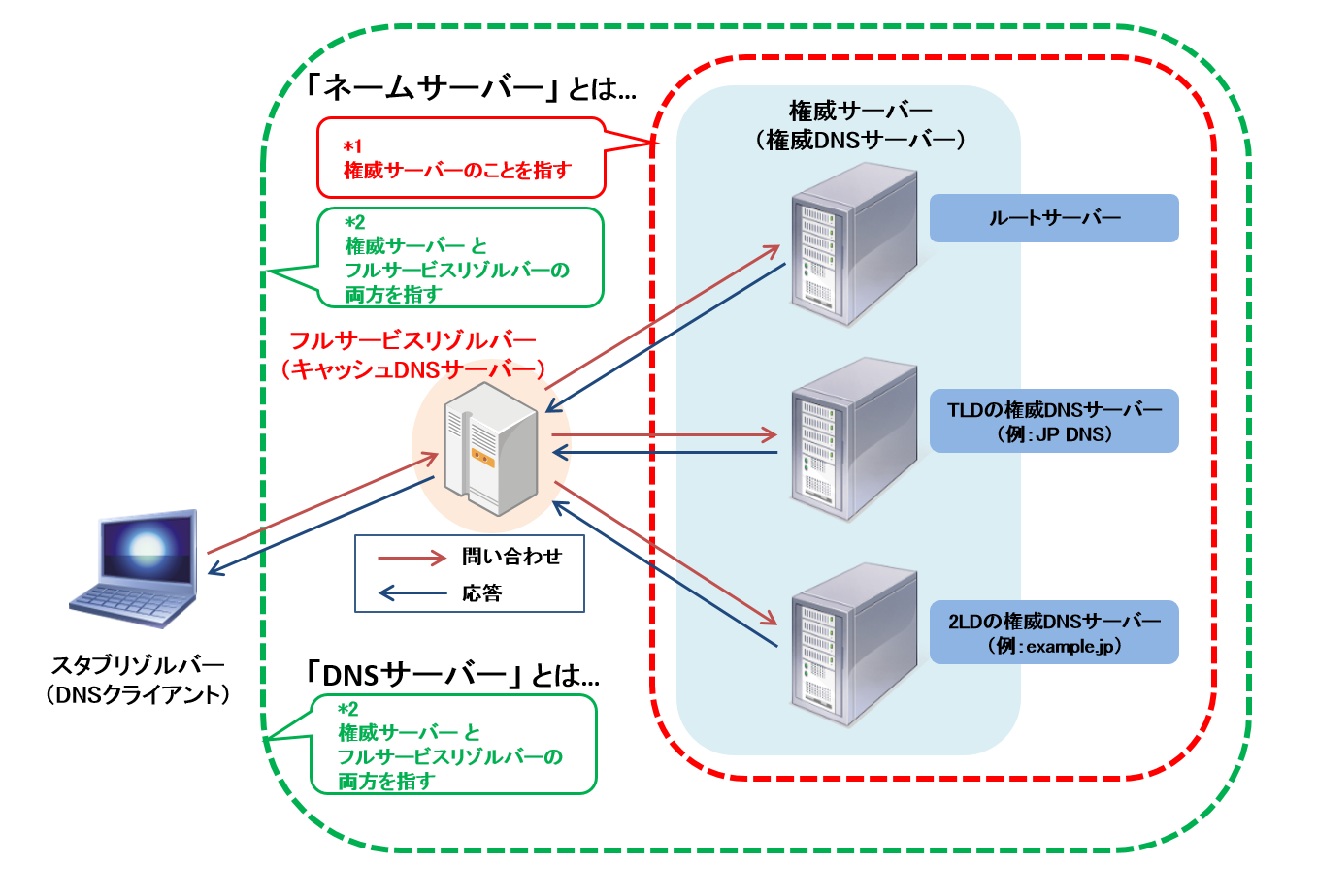 f:id:atsuhiro-me:20210302194038p:plain