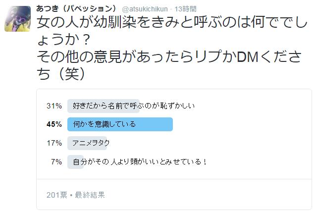f:id:atsukichikun:20160218124602p:plain
