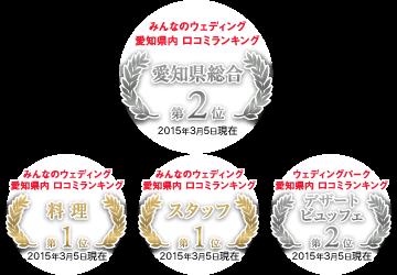 f:id:atsukichikun:20160313075243p:plain