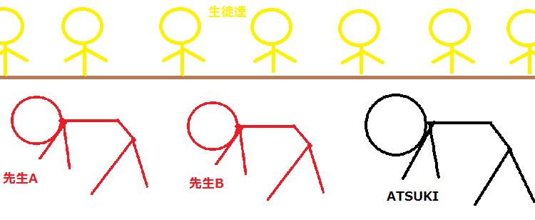f:id:atsukichikun:20160912173421p:plain