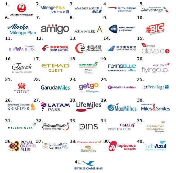 KALIGOのパートナー航空会社番号付
