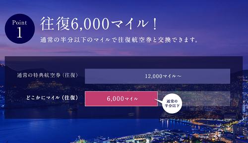 JALどこかにマイル往復6000通常の半分以下
