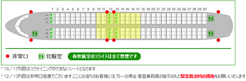AIRBUS A320-200型機