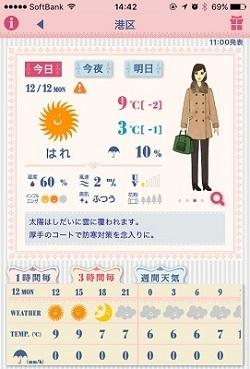 おしゃれ天気東京の天気IMG_6008