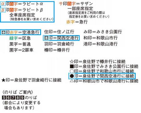 南海電鉄時刻表の説明