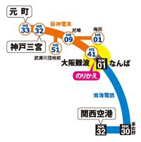 関空から神戸へ行くアクセスきっぷ南海×阪神01