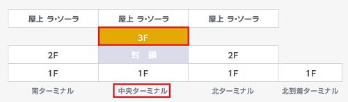 大阪国際空港・伊丹マップ