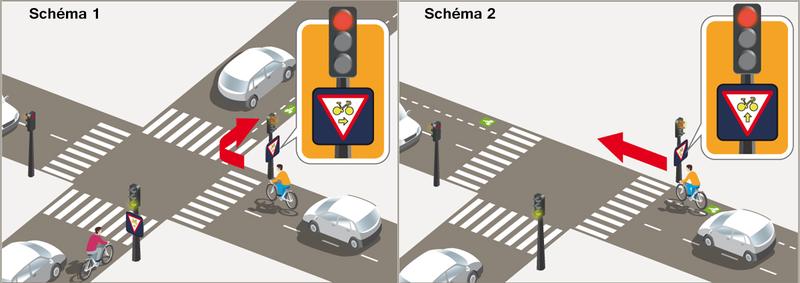 ParisCyclistsSchema.png