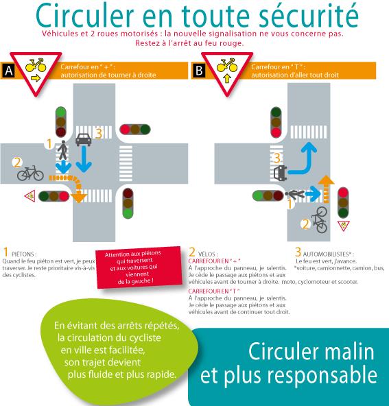 circuler_en_securite.png
