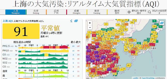 上海大気汚染指数
