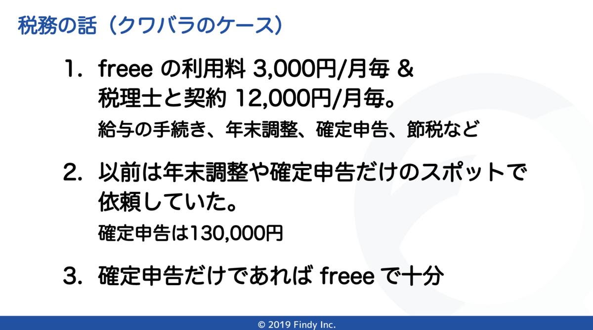 f:id:atsuko0808:20200228002414p:plain