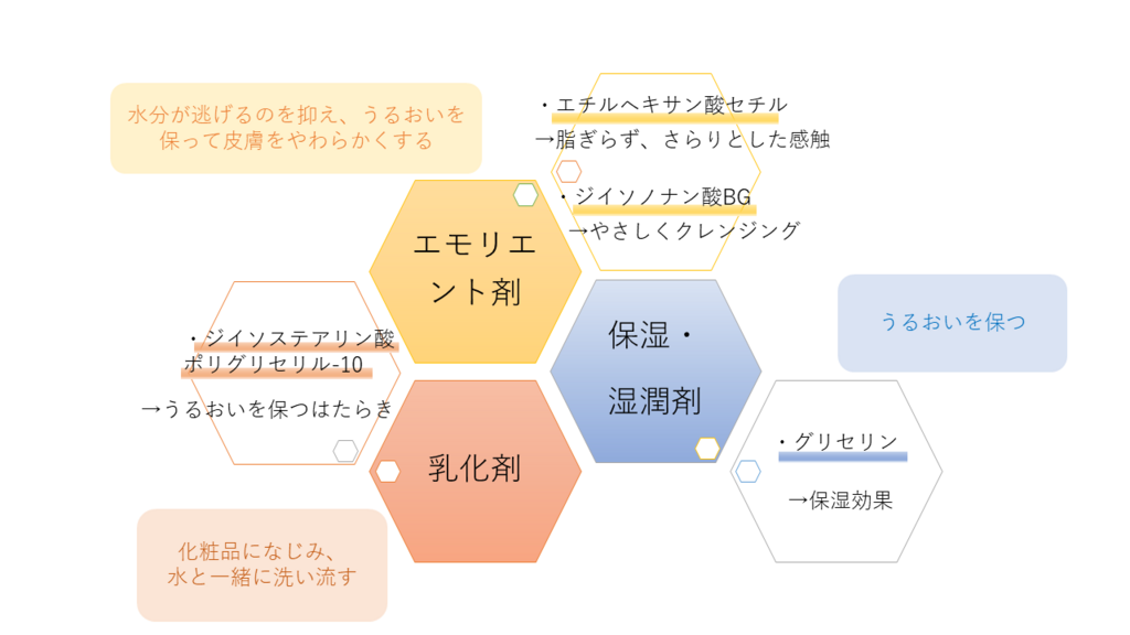 f:id:atsuko696:20180619005943p:plain