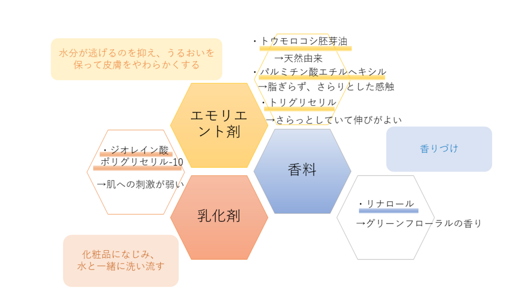 f:id:atsuko696:20180621220225p:plain