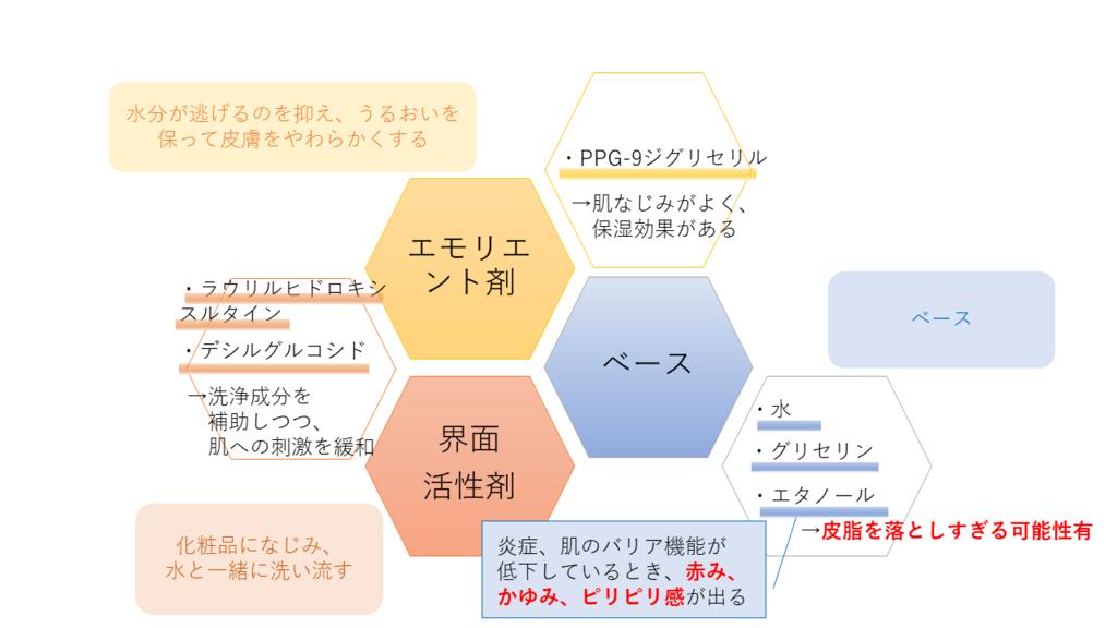 f:id:atsuko696:20180622222734p:plain