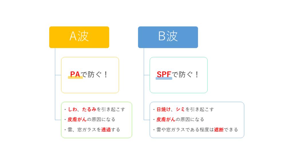 f:id:atsuko696:20180623210854p:plain