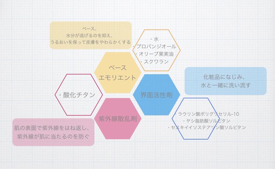 f:id:atsuko696:20180630224547j:plain