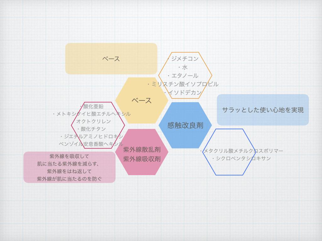 f:id:atsuko696:20180705185826p:plain