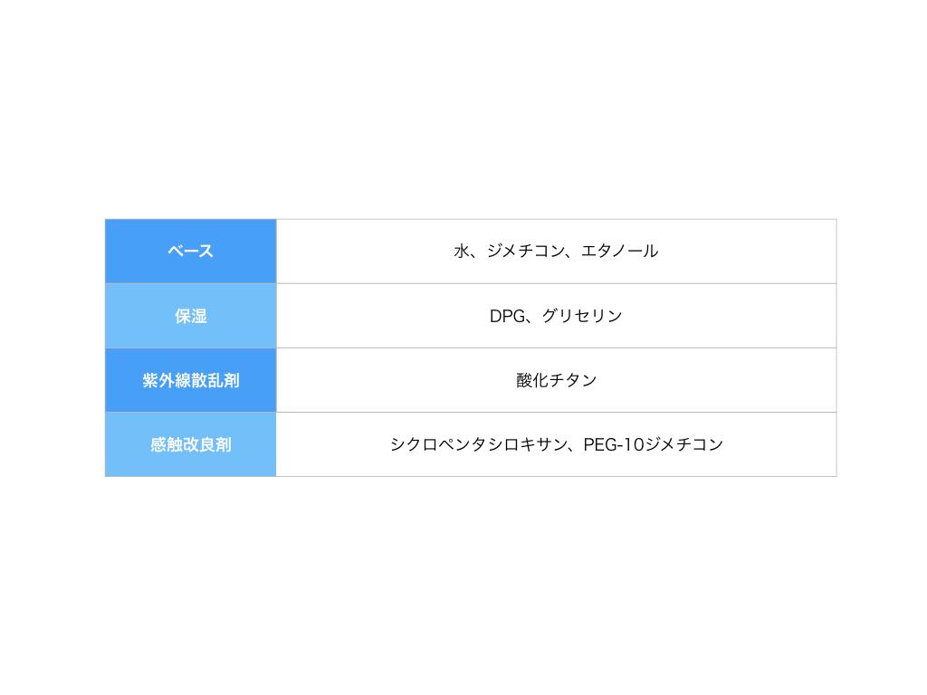 f:id:atsuko696:20180706194149p:plain