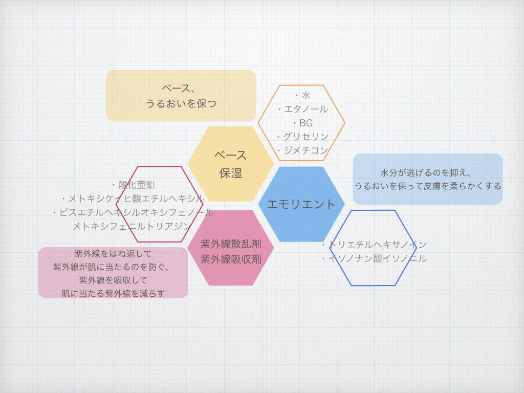 f:id:atsuko696:20180712190416j:plain