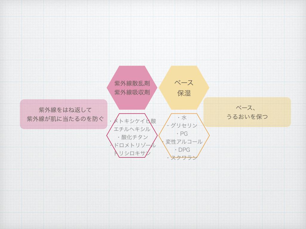 f:id:atsuko696:20180713213731j:plain