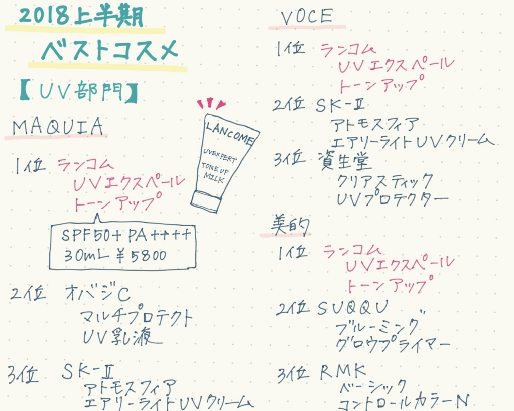 f:id:atsuko696:20180713214054j:plain