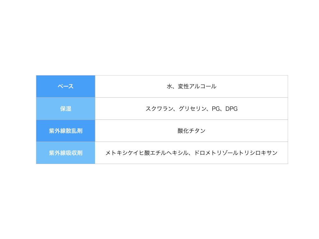 f:id:atsuko696:20180713214827j:plain