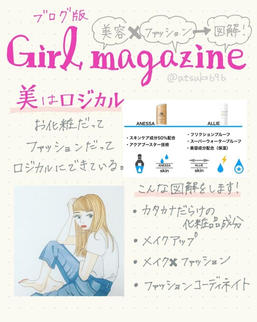 f:id:atsuko696:20180723004736j:plain