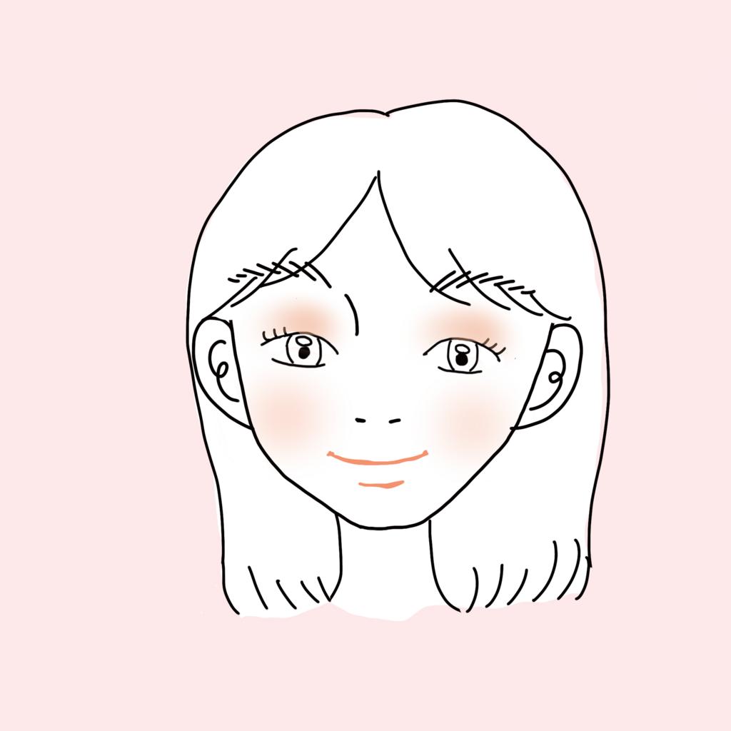 f:id:atsuko696:20180726225542p:plain