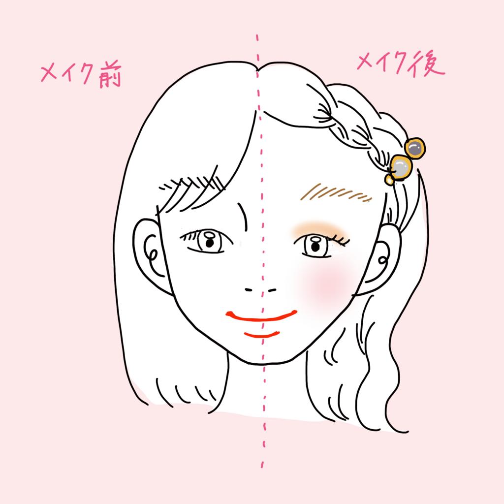 f:id:atsuko696:20180726231459p:plain