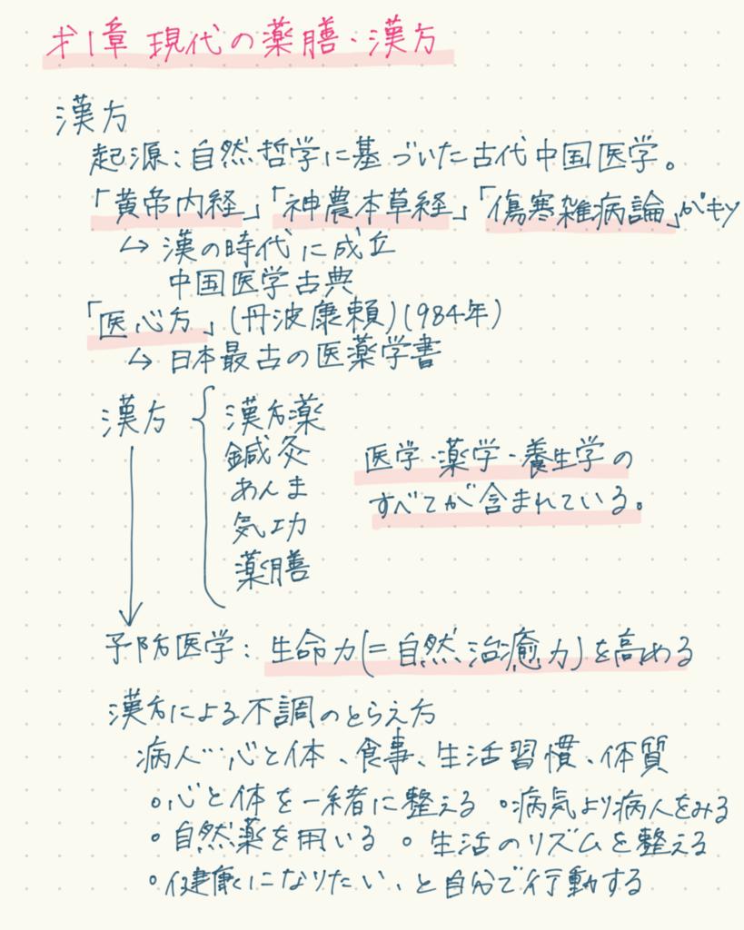 f:id:atsuko696:20180801211103p:plain