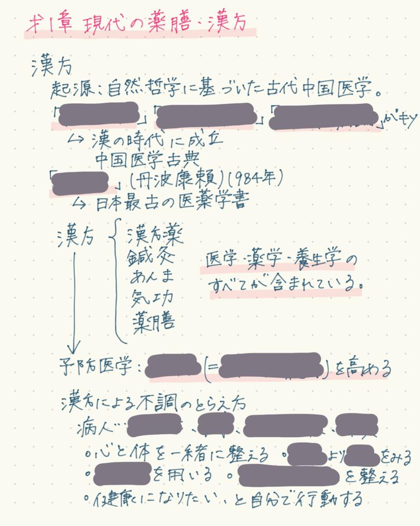 f:id:atsuko696:20180801211442p:plain
