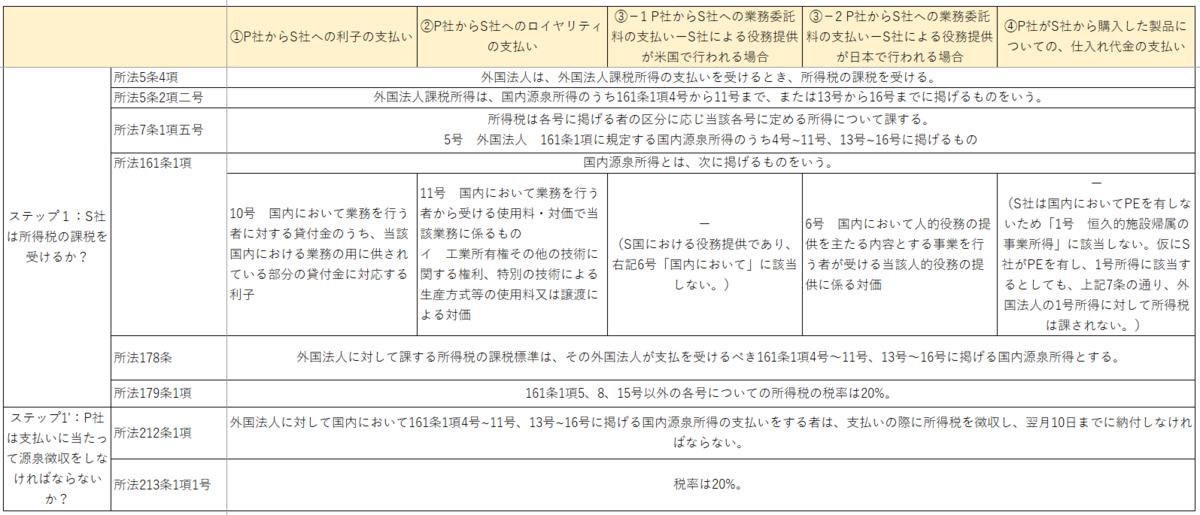 f:id:atsumoritaira:20210311161008p:plain