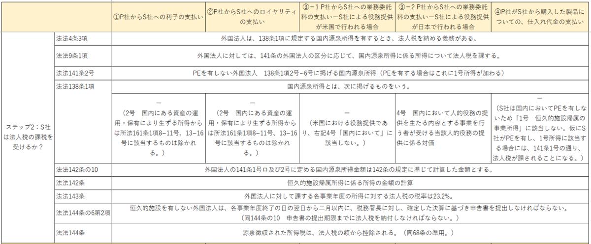 f:id:atsumoritaira:20210311161212p:plain