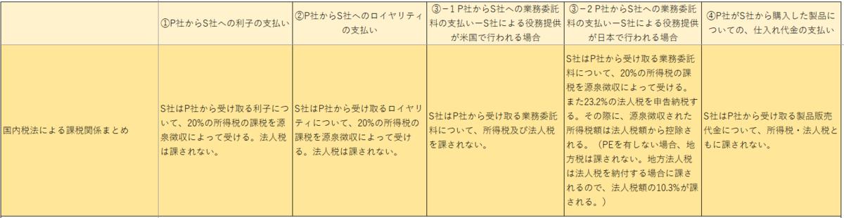 f:id:atsumoritaira:20210311161347p:plain