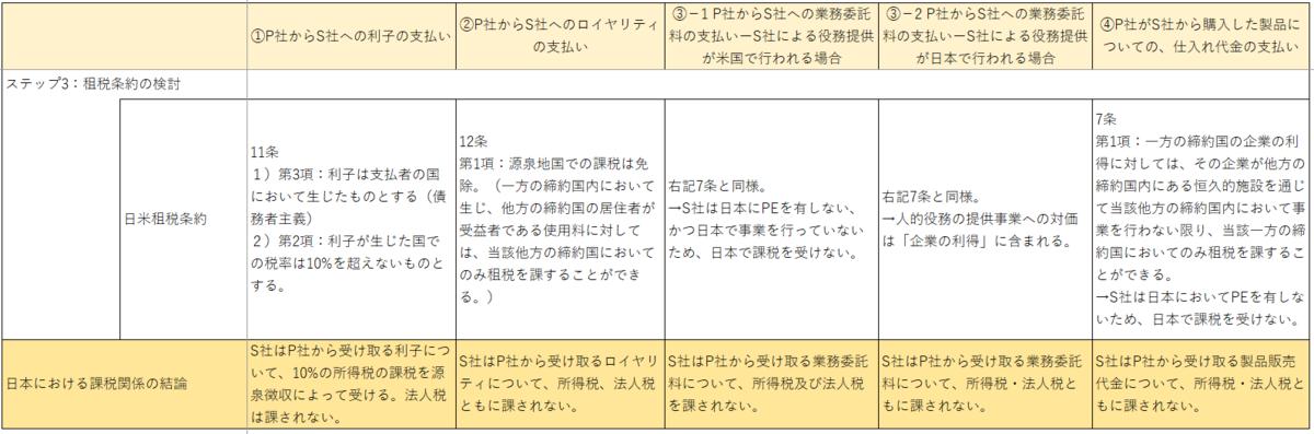 f:id:atsumoritaira:20210311161550p:plain