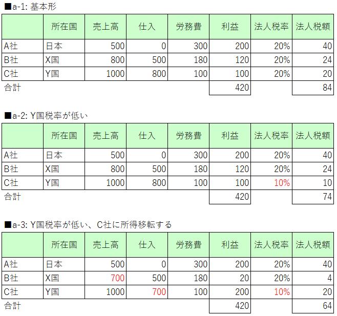 f:id:atsumoritaira:20210408055125p:plain