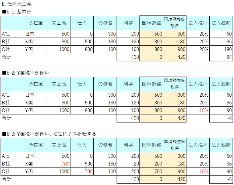 f:id:atsumoritaira:20210408061125p:plain
