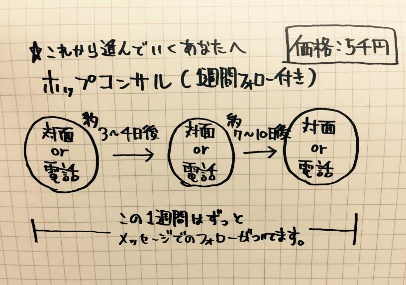 f:id:atsushi-ishida-ai:20161031165827j:plain