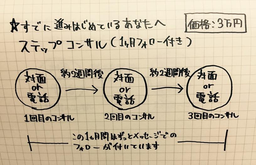 f:id:atsushi-ishida-ai:20161031170507j:plain