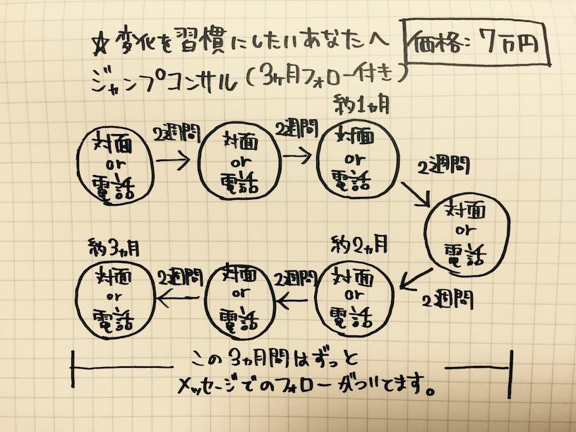 f:id:atsushi-ishida-ai:20161101171942j:plain